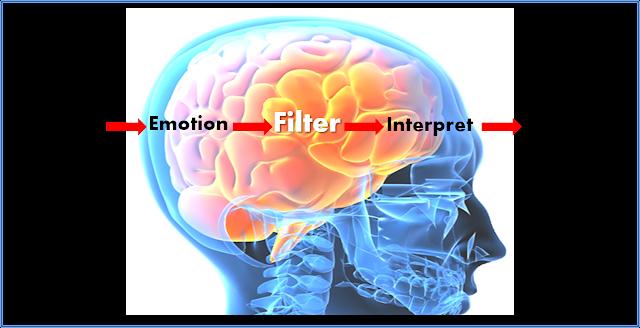 Συναισθηματική Υπευθυνότητα: Ο δρόμος για την κυριότητα του εαυτού μας