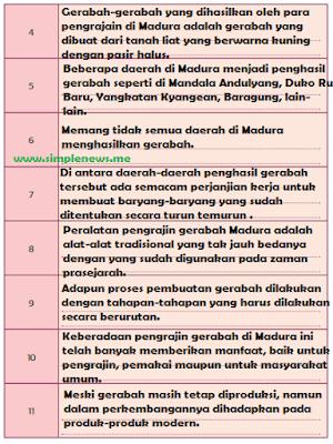 ide paragraf 4 5 6 7 8 9 10 11Gerabah dari Pulau Madura www.simplenews.me