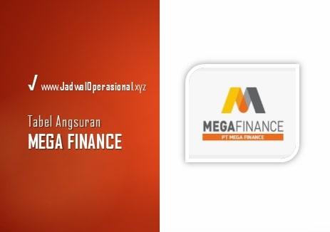 Tabel Angsuran Mega Finance