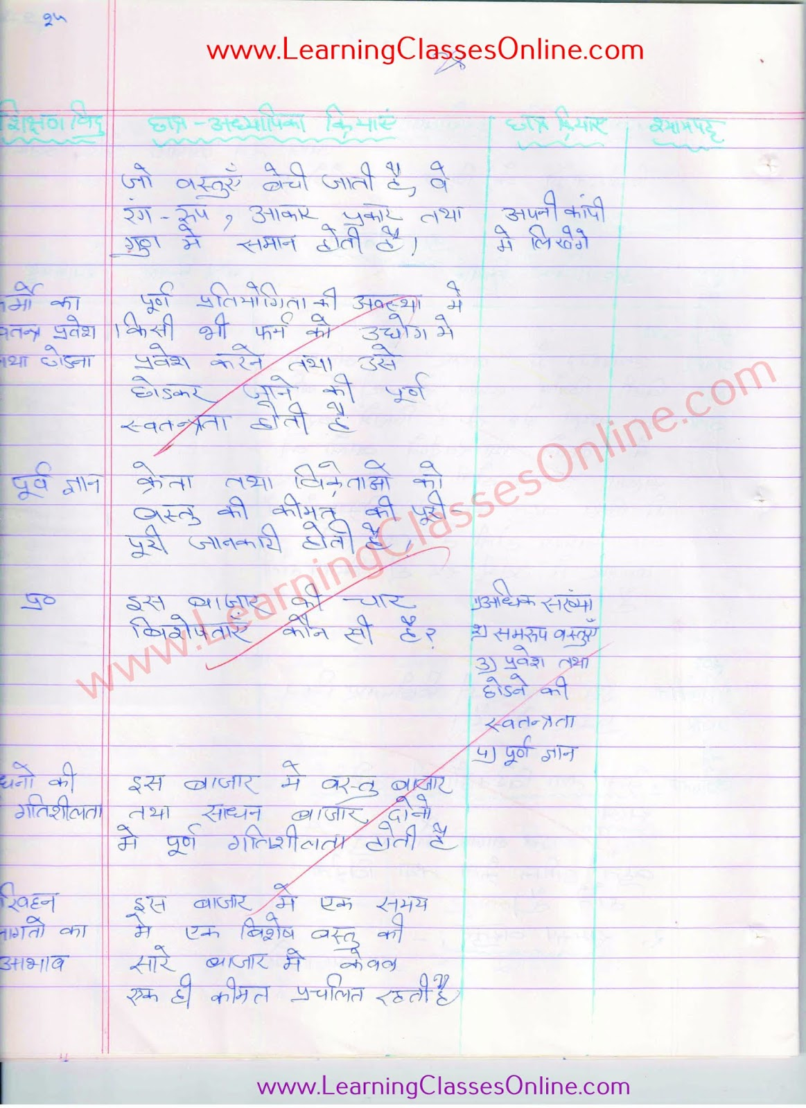 economics lesson plan for 12 in hindi on market topic
