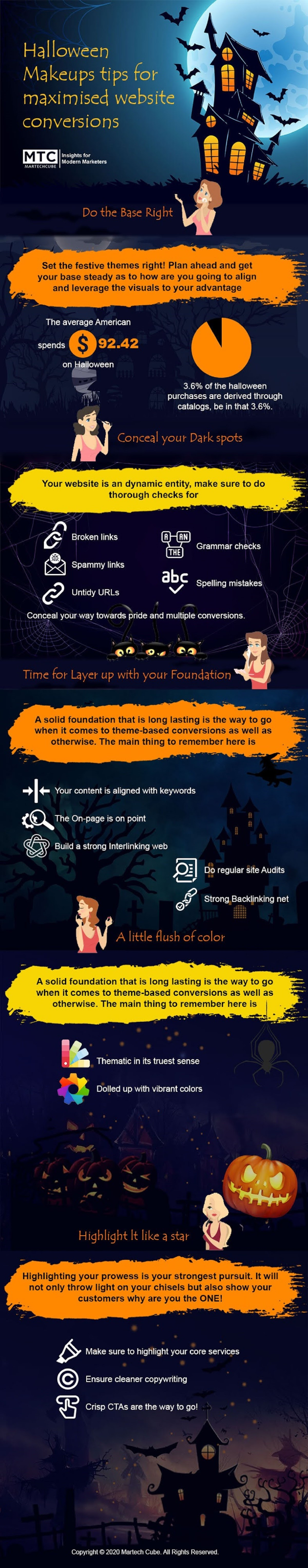 halloween-makeup-tips-for-maximized-website-conversions-infographic