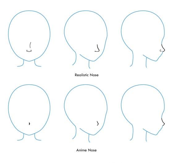 Menggambar Anime dan Hidung Manga