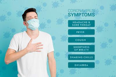 coronavirus covid19 symptoms