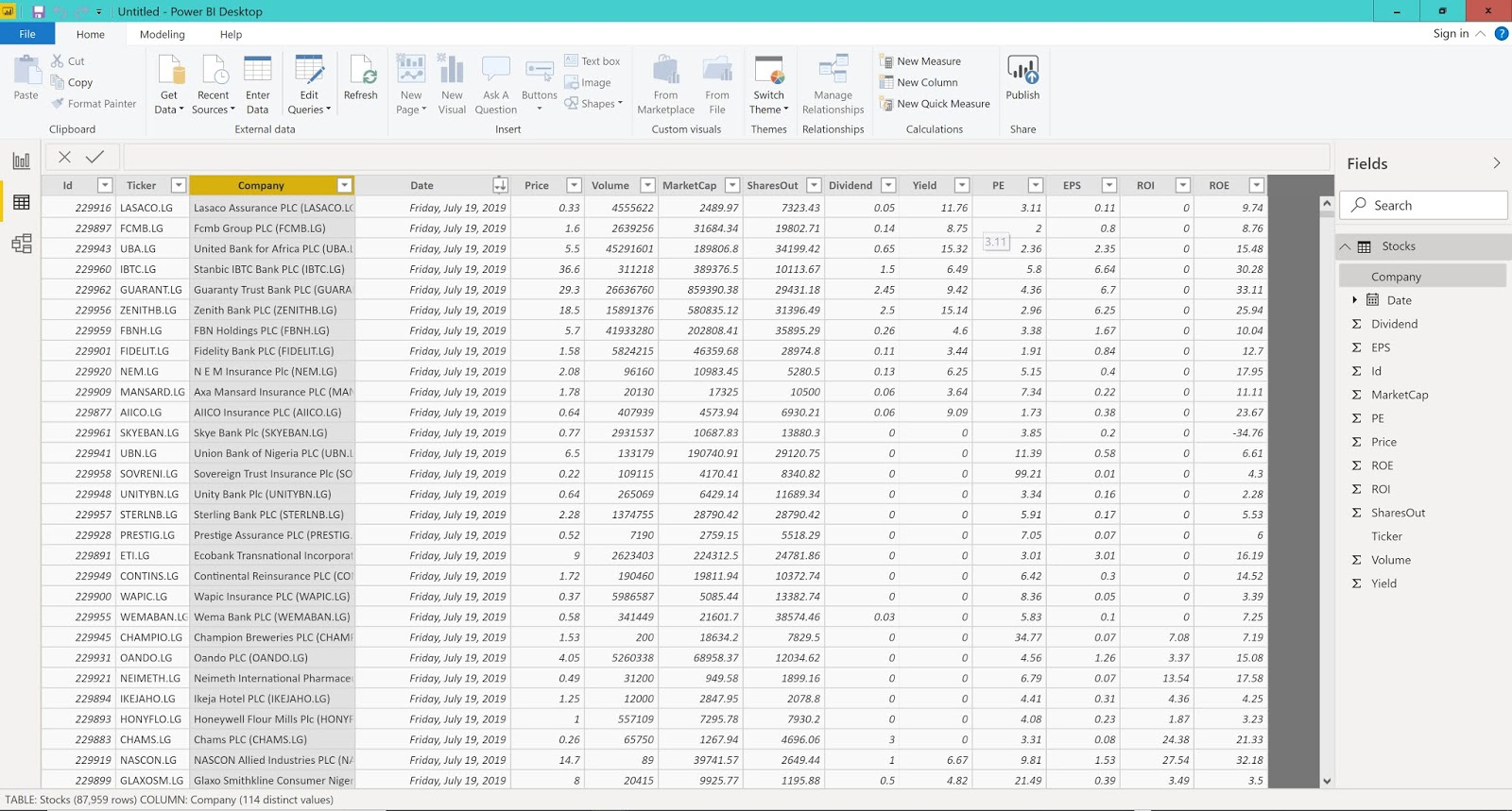 The DAX and Power Query Way to Group By in Power BI   Productivity