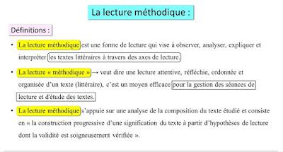La lecture méthodique : méthode d'analyse des œuvres
