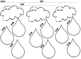 To Learning, With Love: Main Idea Clouds
