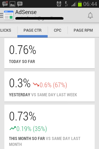 Page CTR AdSense Mobile