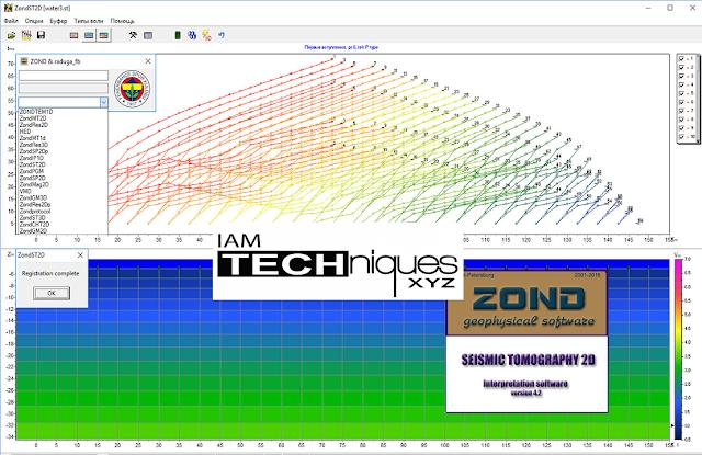 Zond Software Mega Suite 2017