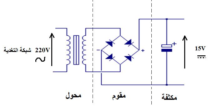 تركيب تحويل اشارة كهربائية متناوبة الى اشارة مستمرة
