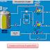 Fuel Oil System Pada PLTU