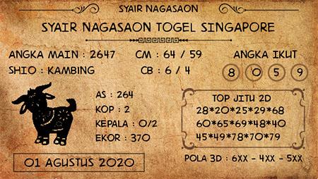 Nagasaon SGP Sabtu 01 Agustus 2020