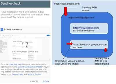 Proof-Google-Docs-Vuln-Hijack-Screenshot