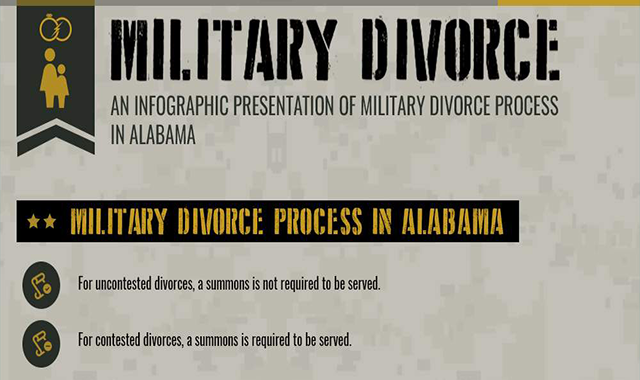 Military Divorce Process in Alabama
