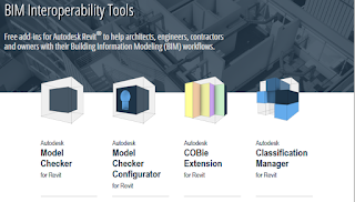 BIM Interoperability Tools for Revit 2018 – Model Checker, Configurator, CoBIE, Insight 360