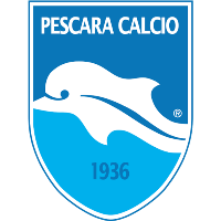 Recent Complete List of Pescara Calcio Roster 2016-2017 Players Name Jersey Shirt Number Squad