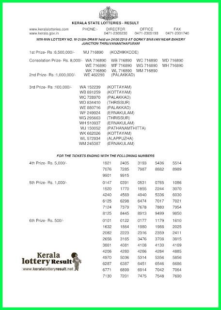 Kerala Lottery Results Win Win Lottery Results 24-06-2019 W-518 keralalotteryresult.net