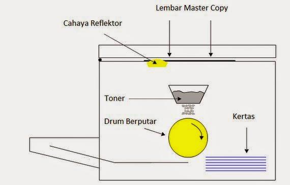 Penerapan Atau Aplikasi Gelombang Bunyi Dan Gelombang Cahaya Dalam