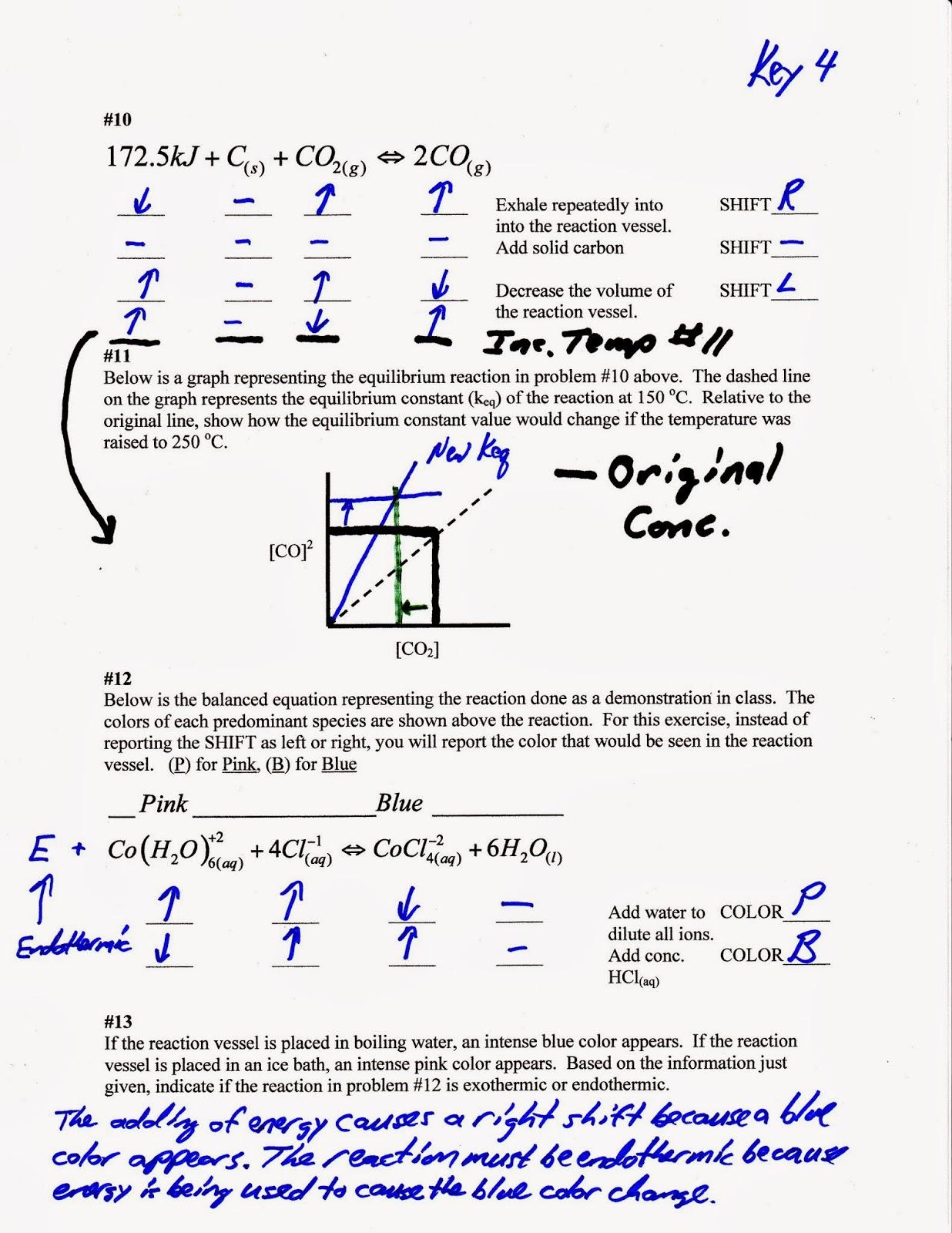 Mr Brueckner S Ap Chemistry Blog 17