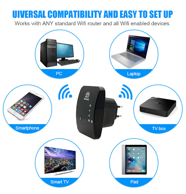 Long Range Wifi Repeater Access Point 300Mbps Wifi Signal Amplifier Wifi Booster Range Extender Wi-fi Router Wireless Repeater