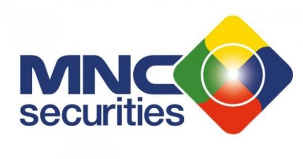 INKP RALS EXCL PWON IHSG Rekomendasi Saham EXCL, RALS, PWON, INKP oleh MNC Sekuritas 18 Agustus 2020
