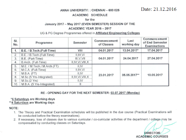 Anna University Reopening Dates 2017 For Ug Pg Even