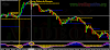 Sistema de Trading Avanzado GOLD 1.1