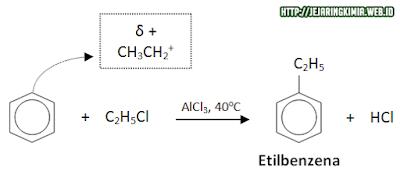 Reaksi Kimia Pada Senyawa Benzena Rinosafrizal Com