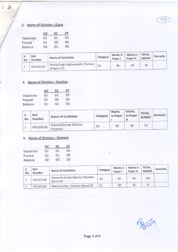 MP circle LGO exam result