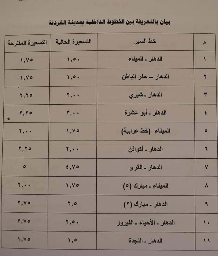 ننشر التعريفه الجديده للمواصلات داخل وبين المدن المصرية بعد زياده اسعار الوقود بجميع المحافظات FB_IMG_1562347881271