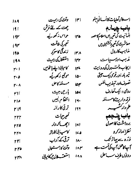 Urdu books PDF