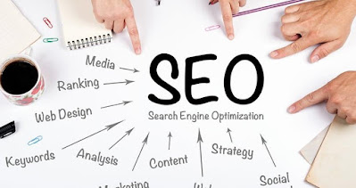 5 Important Steps in SEO