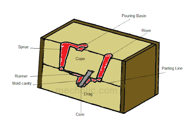 casting_cross-section_image