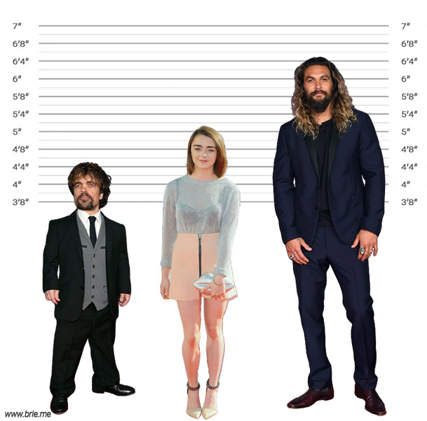 Maisie Williams height comparison with Peter Dinklage and Jason Momoa
