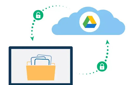 Google Drive Synchronization with Laptop for Automatic Data Backup