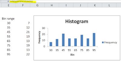 Histogram yang bisa berubah secara otomatis jika data diganti