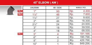 Harga sambungan pipa air pvc Rucika standard 45° Elbow