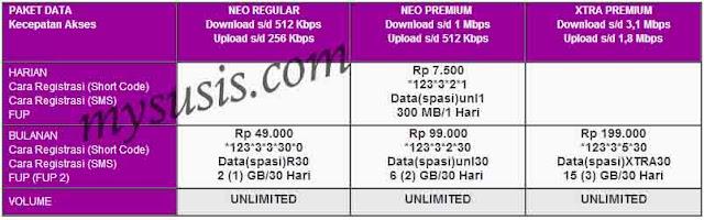 Daftar paket internet smartfren terbaru terlengkap berbagi informasi