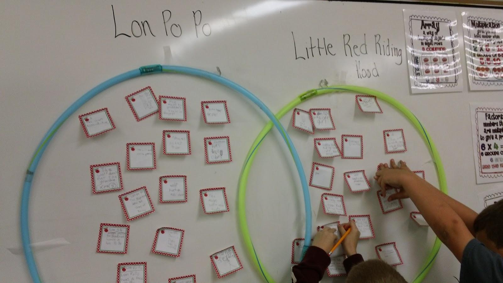 Stellar Students Folktales Fonts And Hula Hoops