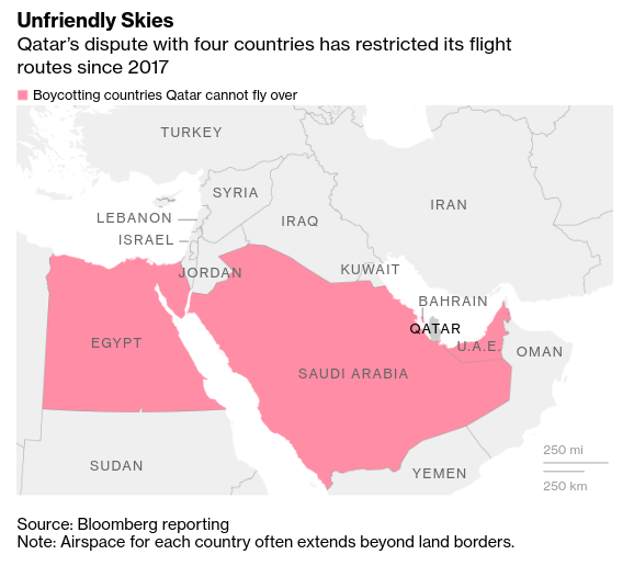 U.S. Push to Pry Open Gulf Airspace for Qatar Hits Resistance - Bloomberg
