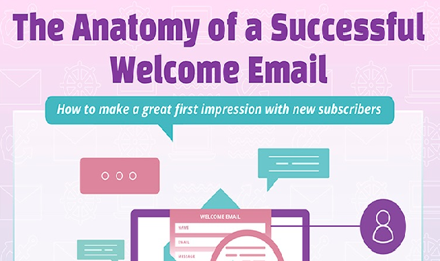 The anatomy of a successful welcome email  #infographic