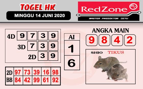 Prediksi Syair HK 14 Juni 2020