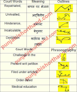 court-shorthand-outlines-09-july-2021
