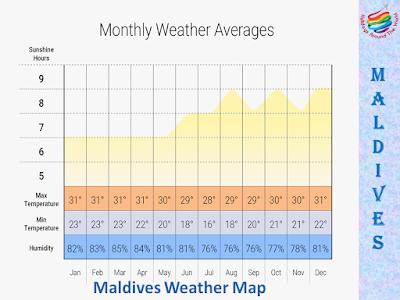 Maldives weather map