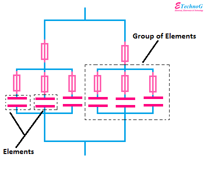 elements of capacitor bank, capacitor bank internal structure