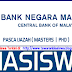 Biasiswa Bank Negara Malaysia (BNM) Masters dan PhD 2016/2017