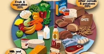 4 Cemilan Sehat untuk Diet Kamu agar Berhasil!