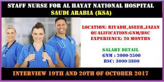 Urgent recruitment staff Nurse for Al Hayat national Hospital Saudi Arabia (KSA)