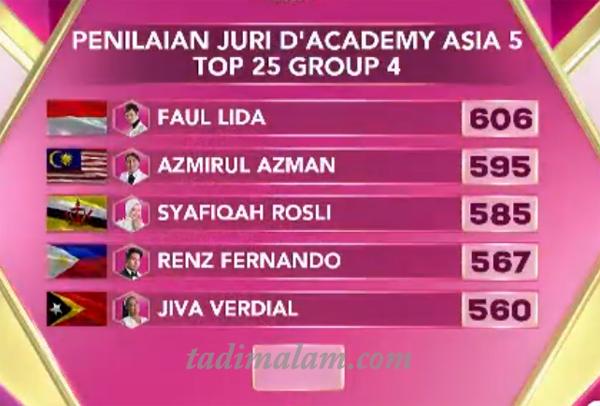 DA Asia 5 Top 25 Yang Tersenggol