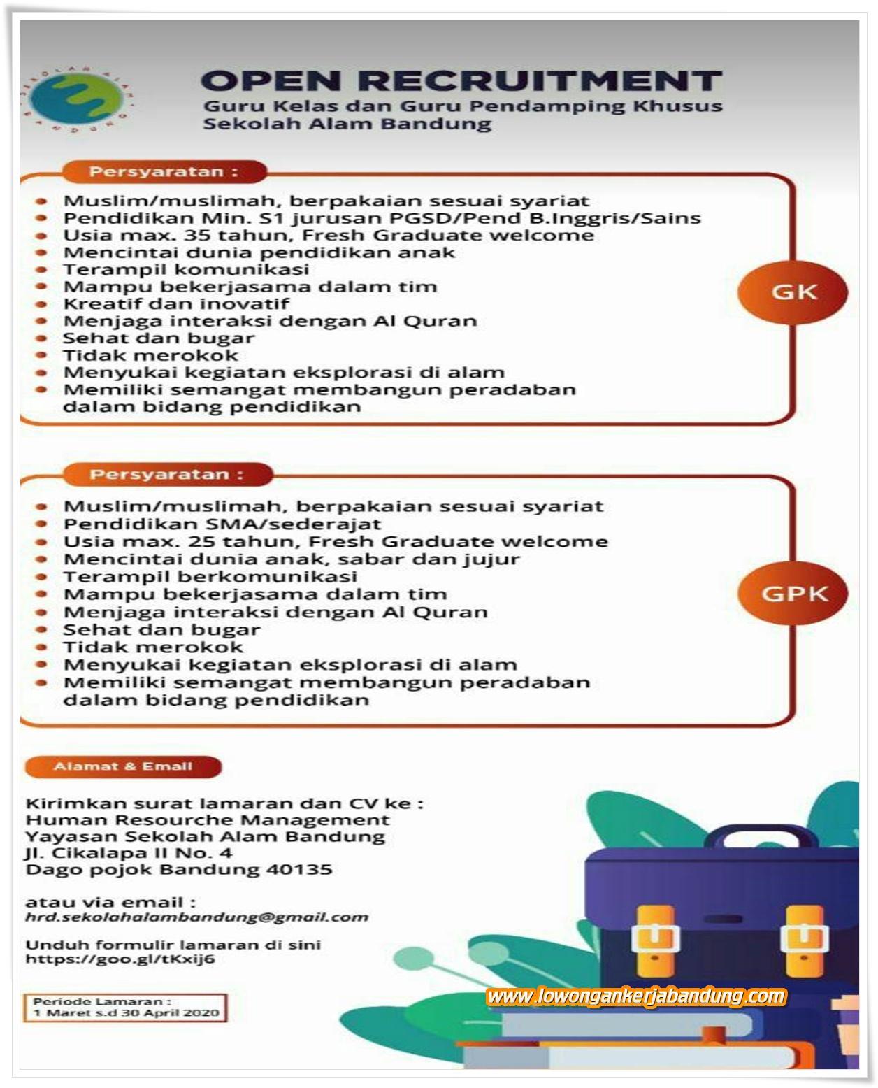 Lowongan Kerja Bandung Guru Sekolah Alam Bandung Lowongan Kerja Bandung Lowongankerjabandung Com