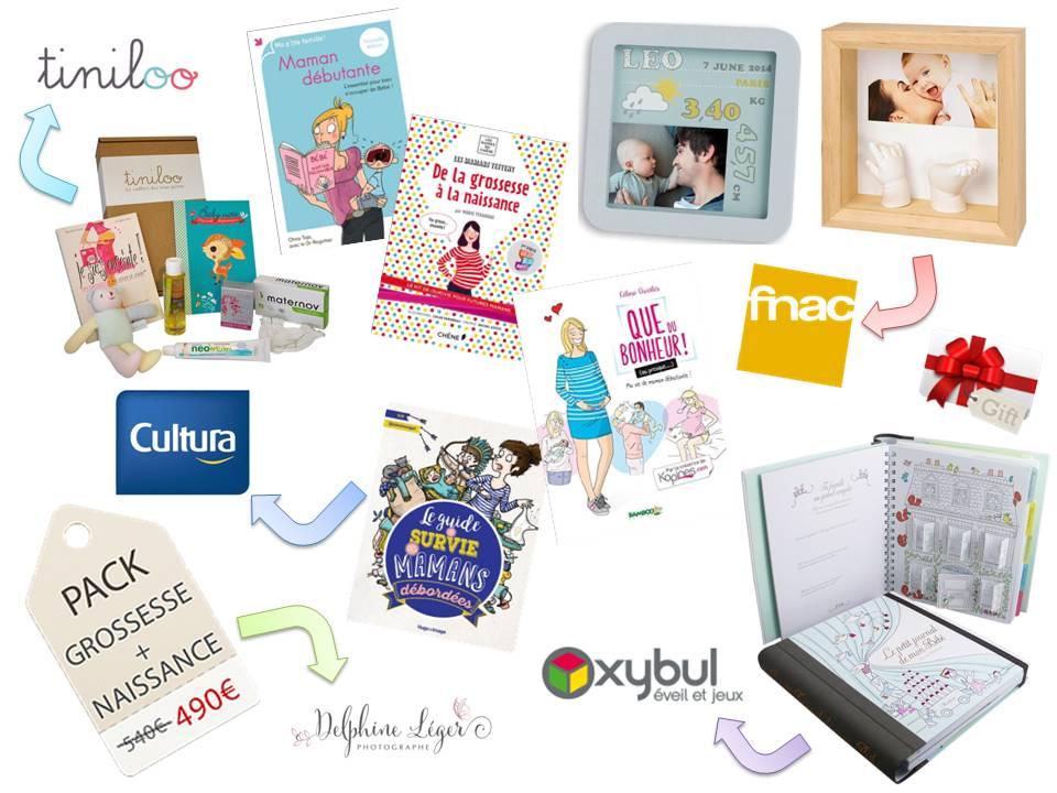 Idees Cadeaux Naissance Future Maman Clairemakeupandco